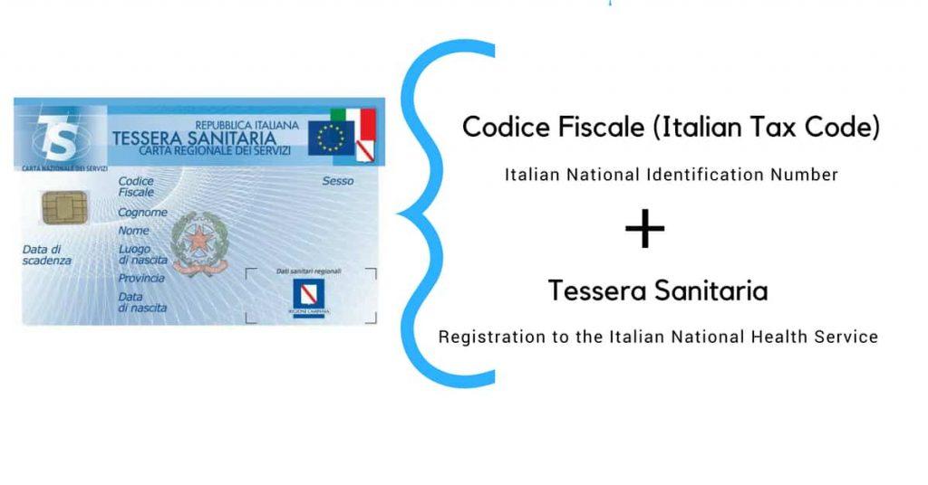 Illustration of Italian tax code codice fiscale